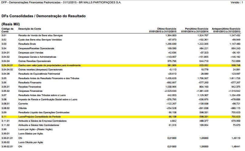 propriedade_para_investimento_brmalls