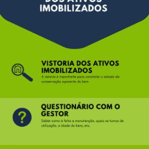 revisão_vidas_úteis