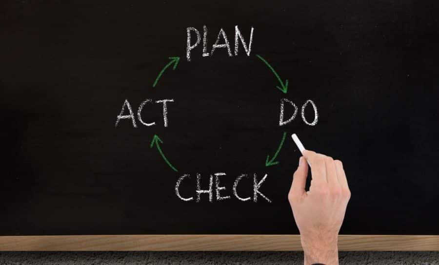 PDCA: metodologia que irá melhorar a sua gestão