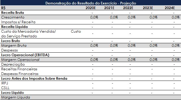 Demonstração de DRE que contem na planilha de Valuation