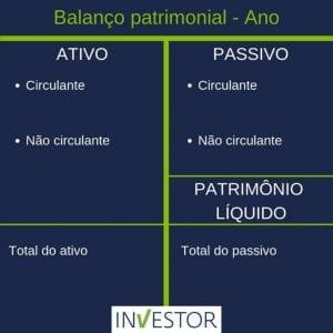 representacao-balanco-patrimonial